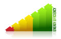 Energy efficiency house graph Stock Images