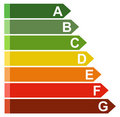 Energy efficiency rating. Royalty Free Stock Images