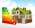 Energy efficiency rating with big house color vector illustration Royalty Free Stock Photo