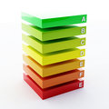 Energy efficiency rating d illustration Stock Photo