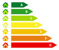 Energy efficiency rating graph with house icons Royalty Free Stock Images
