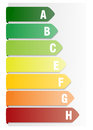 Energy efficiency rating illustration background Royalty Free Stock Photos