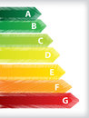 Energy efficiency rating labels with scribbled label design Stock Photos