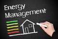 Energy managemant an management concept image with a house or a home and a female hand on a chalkboard or a blackboard Stock Images