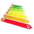 Energy Rating Stock Photo