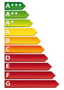 Energy rating chart. New label. Royalty Free Stock Images
