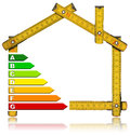 Energy Saving - House Meter Tool Stock Photos