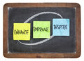 Enhance, improve, inspire on blackboard Stock Image