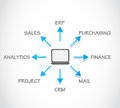 Enterprise resource planning erp abstract background Stock Image