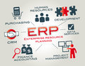 Enterprise resource planning graphic keywords with icons Stock Images