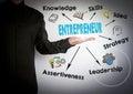 Entrepreneur business concept. Successful businessman at the light background