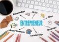 Entrepreneur Business concept. White office desk