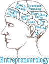 Entrepreneur mind lean startup model thinking start up business idea plan in phrenology head drawing Stock Images
