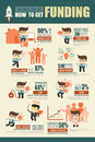 Entrepreneur and small business startup funding sources infograp infographics Stock Photography