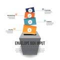 Envelope Box Input Infographic