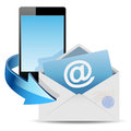 Envelope email and phone on white background illustration Royalty Free Stock Photography