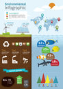 Environmental infographics with cute icon Royalty Free Stock Photography