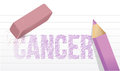 Erase cancer concept illustration design over a white background Stock Photography