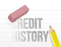 Erasing your credit history concept illustration design over white Royalty Free Stock Images