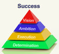 Erfolgs pyramide die visions ehrgeiz durchführung und determinat zeigt Lizenzfreie Stockfotografie