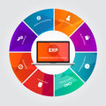 Erp enterprise reource planning software application system Royalty Free Stock Images