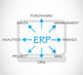 Erp enterprise resource planning abstract background Stock Photography