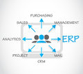 Erp enterprise resource planning process abstract background Royalty Free Stock Photos