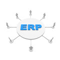 Erp people around the text Royalty Free Stock Photography