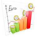 Euro chart Royalty Free Stock Images