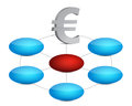 Euro color diagram Royalty Free Stock Photo