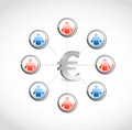 Euro currency social network illustration design over white Royalty Free Stock Photos