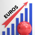Euros graph shows rising european currency value showing Royalty Free Stock Photos