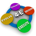 Evaluate envision execute evolve or es of business concept Royalty Free Stock Image