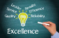 Excellence Business Concept Royalty Free Stock Photo