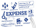 Expense report chart with keywords and icons Royalty Free Stock Photography