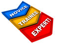 Expert from being a novice and then a trainee process of becoming an Stock Images