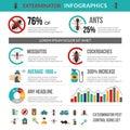 Exterminator Pest Control Infographics Layout