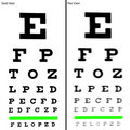 Eye charts Stock Image