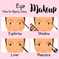 Eye makeup how to apply easy. Information banner for catalog or advertising Royalty Free Stock Photo