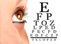 Eyesight Royalty Free Stock Image