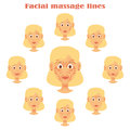 Face massage set of woman character isolated head images