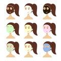 Facial mask types.