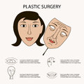 Facial plastic surgery concept Royalty Free Stock Photo