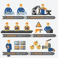 Factory production process infographic of design manufacture assembly test control deliver vector illustration Royalty Free Stock Photography