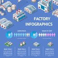 Factory vector industrial building and industry manufacture with engineering power illustration isometric infographics