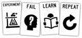 Selhat a učit se