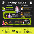 Fairy Tales - poster, brochure cover template