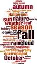 Fall word cloud