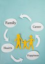 Family message paper cutout with career health happiness text Royalty Free Stock Photos
