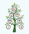 Familia árbol